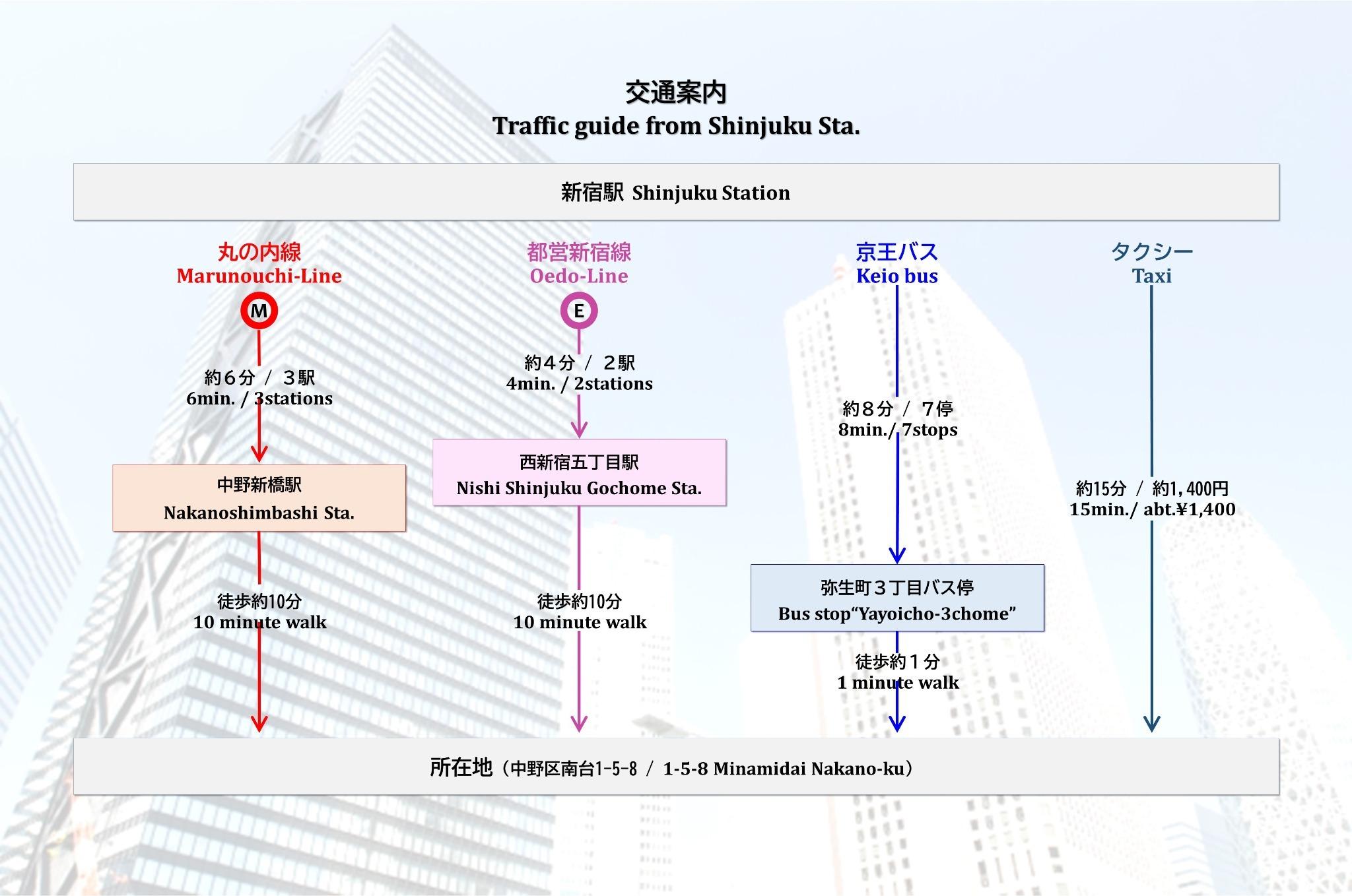 交通案内 Traffic guide