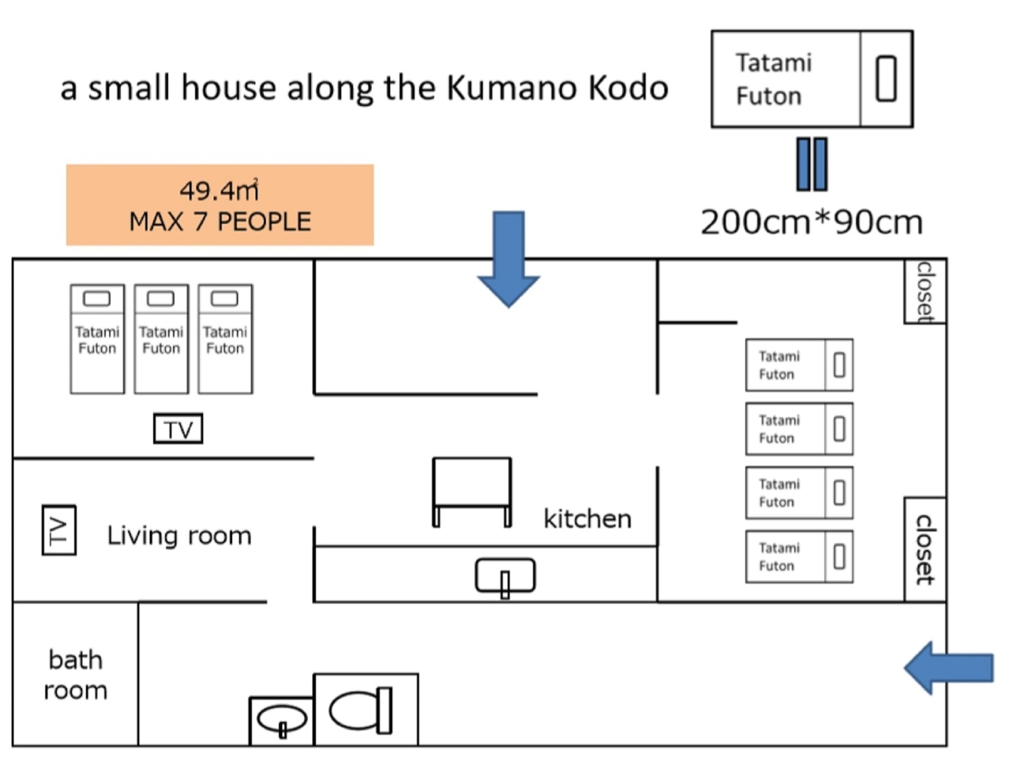 The floor plan of our house. 施設の見取図です。